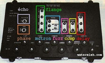 Andy Summers (The Police) pedal board